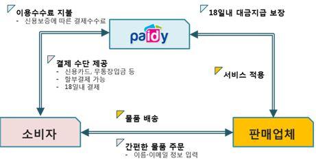 paidy-3