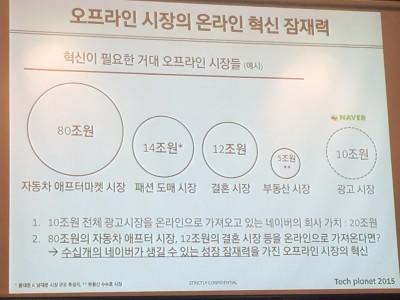 [Fast Track Asia 발표자료, 로아컨설팅 촬영]