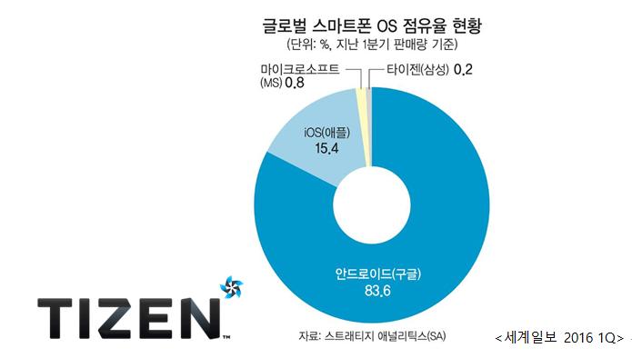 %ea%b8%80%eb%a1%9c%eb%b2%8c%ec%8a%a4%eb%a7%88%ed%8a%b8%ed%8f%b0