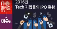 tech-ipo